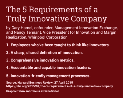5-Requirements-Innovative-Company